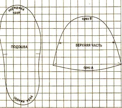 чертеж изготовления домашних тапочек