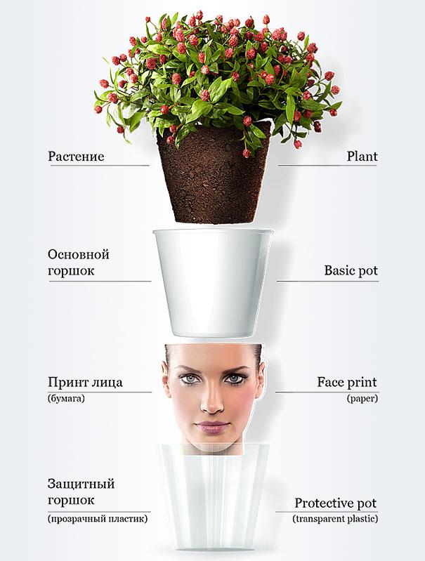 Горшок для цветов своими руками с картинками