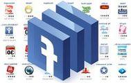 создание настольной игры по мотивам Facebook, и как на этом сделать бизнес