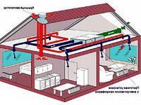 сфера услуг: ремонт и очистка вентиляционных систем