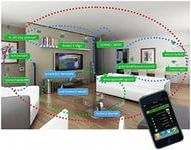 идея бизнеса: услуги по монтажу системы - умный дом