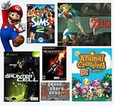 проект yuPlay - продажа игр в цифровом виде, на радость геймерам